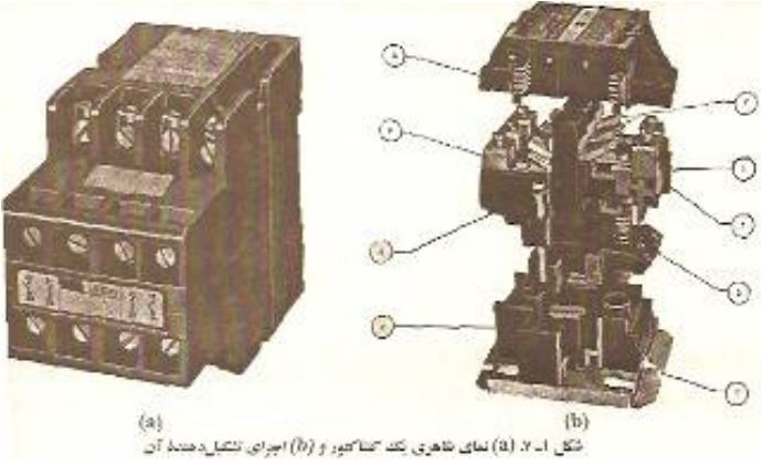 Contactor-Article