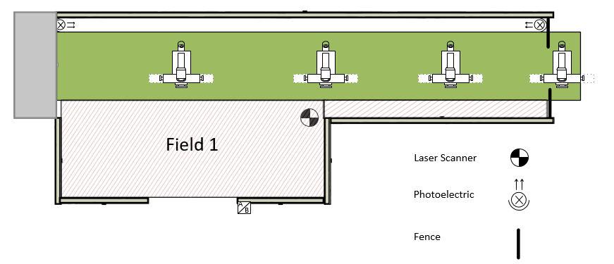 طرح ایستگاه موتور - فیلد1