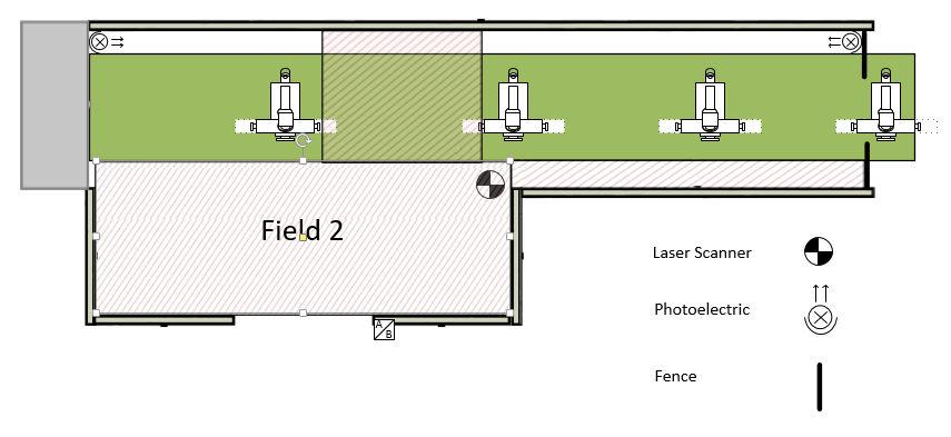طرح ایستگاه موتور - فیلد2